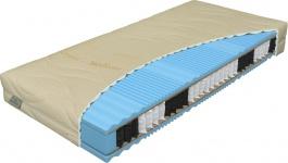 Zdravotní matrace PRIMÁTOR BIO-EX -pružinová