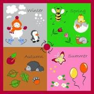 Dětský hrací koberec Roční období