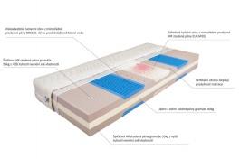 Luxusní matrace Tara - líná pěna