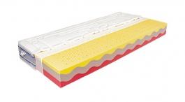 Antibakteriální matrace Cama - BIO pěna - 2 tuhosti