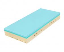 Partnerská matrace Super Fox blue 20 Classic - 80x20cm