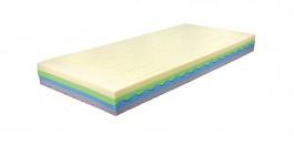 Luxusní zdravotní matrace Akasha - Líná pěna - sendvičová