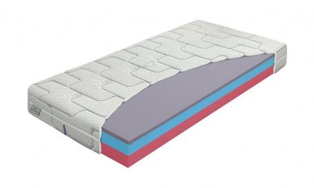 Matrace Airgel Comfort 1+1 zdarma